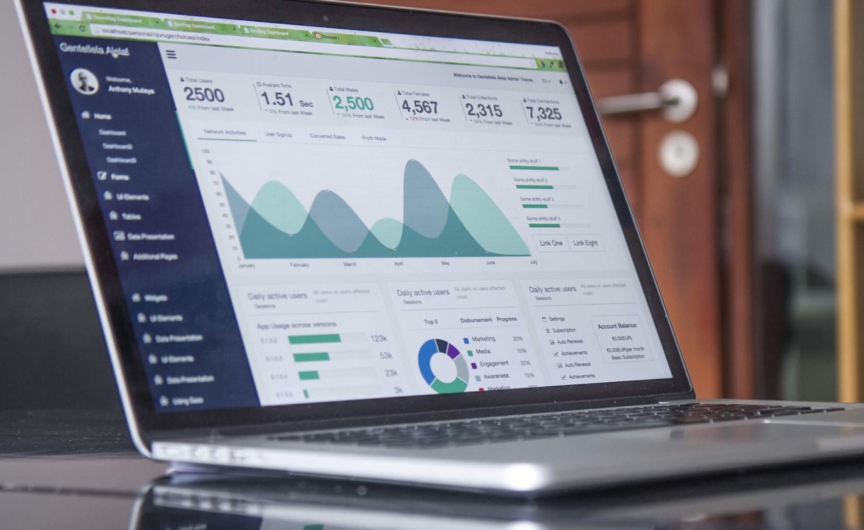 Contabilidade Analitica &Contabilidade Financeira